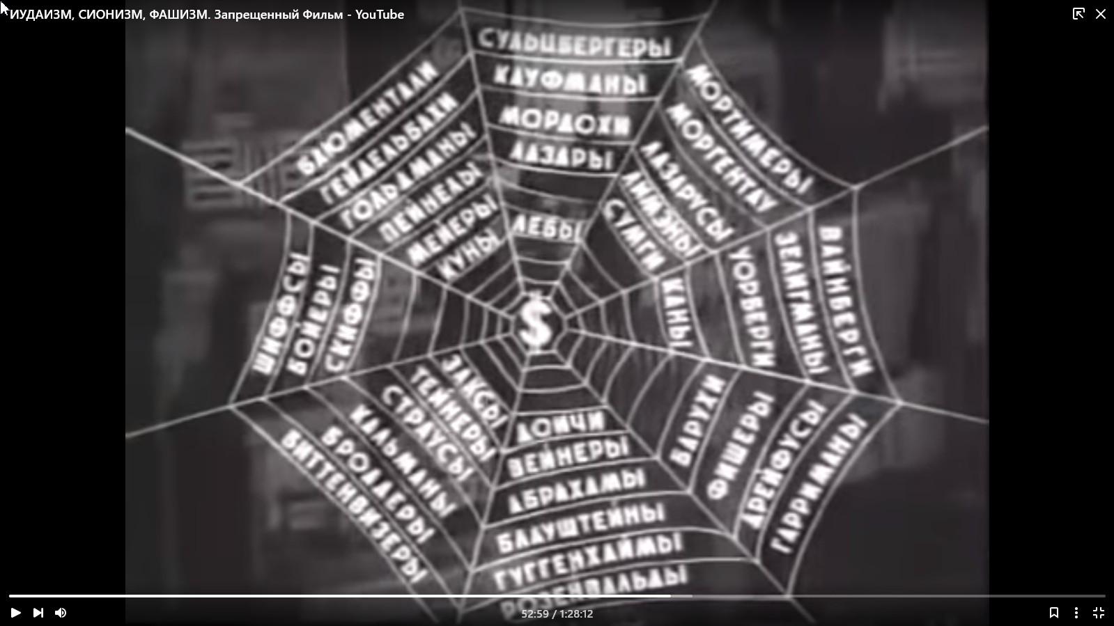 Этот уникальный фильм «Империализм и Сионизм» был создан в начале 70-х годов по поручению Политбюро ЦК КПСС и при содействии КГБ СССР. В нем были представлены документы и факты потрясающей разоблачительной силы.Однако показ в широком прокате был отложен, а позднее, уже в период перестройки, почти все напечатанные копии его были уничтожены.